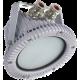 Светильники БРЕНДЫ Световые технологии взрывозащищенные HECTOR LED