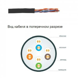 Каб. вп ШПД U/UTP, кат.5E 4х2х0,48мм solid, LDPE, 305м